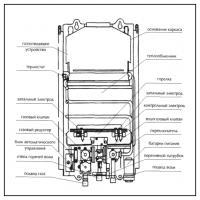 Газовая колонка Rocterm ВПГ-10AE 004